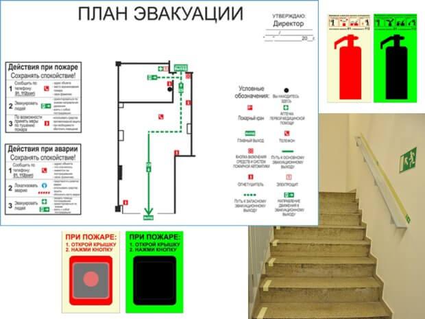 Составление плана эвакуации